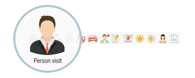 toolbar_PersonVisit